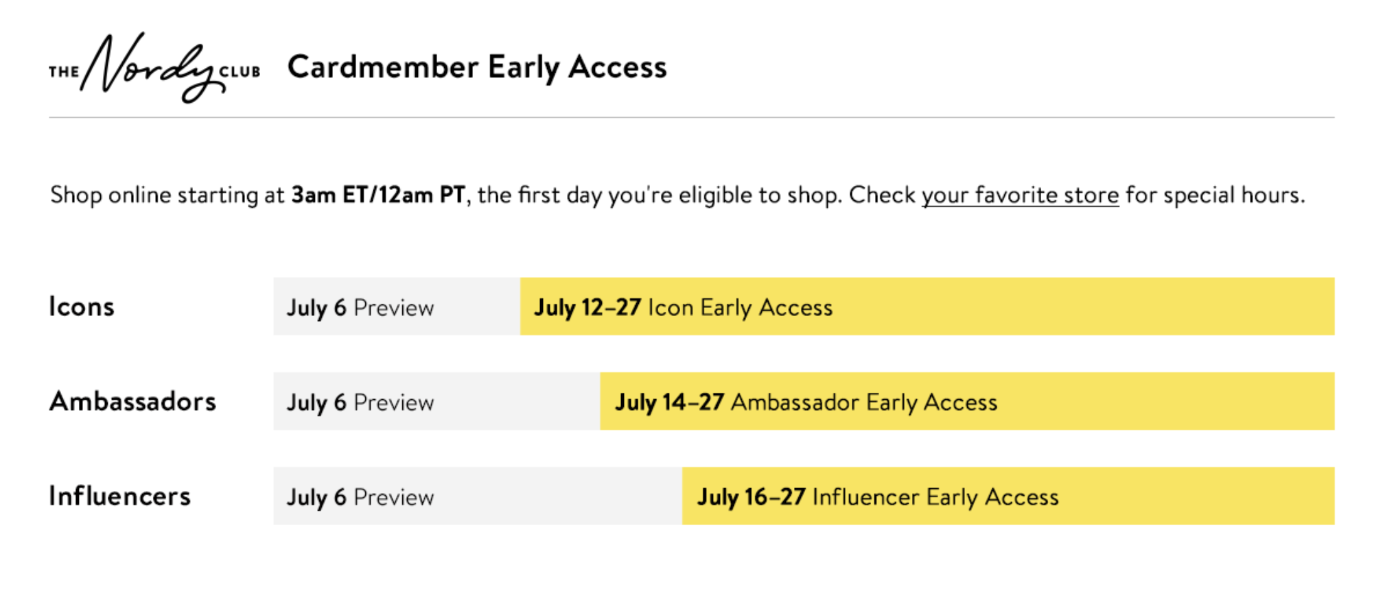nordstrom Anniversary Sale cardholder early access
